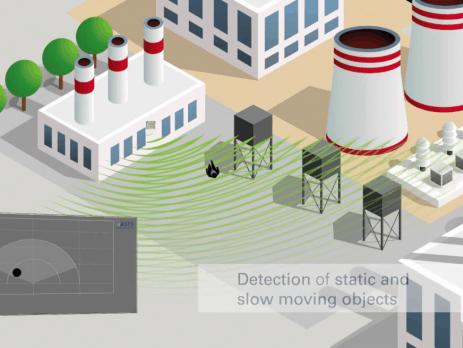 Il nuovo sistema Radar iSYS-5020: falsi allarmi addio!