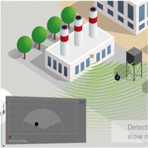 Moduli e sistemi Radar per la Sicurezza