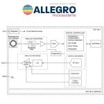 A1330 SENSORE ANGOLARE_diagramma a blocchi