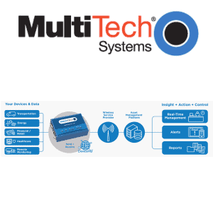 Gateway applicazioni M2M