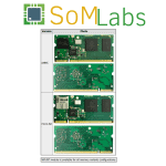 System On Module (SOM) VisionSOM-8Mmini varianti