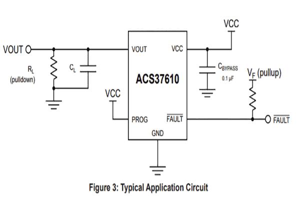 sensore di corrente coreless
