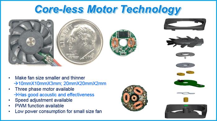 core-less mini fan ventole